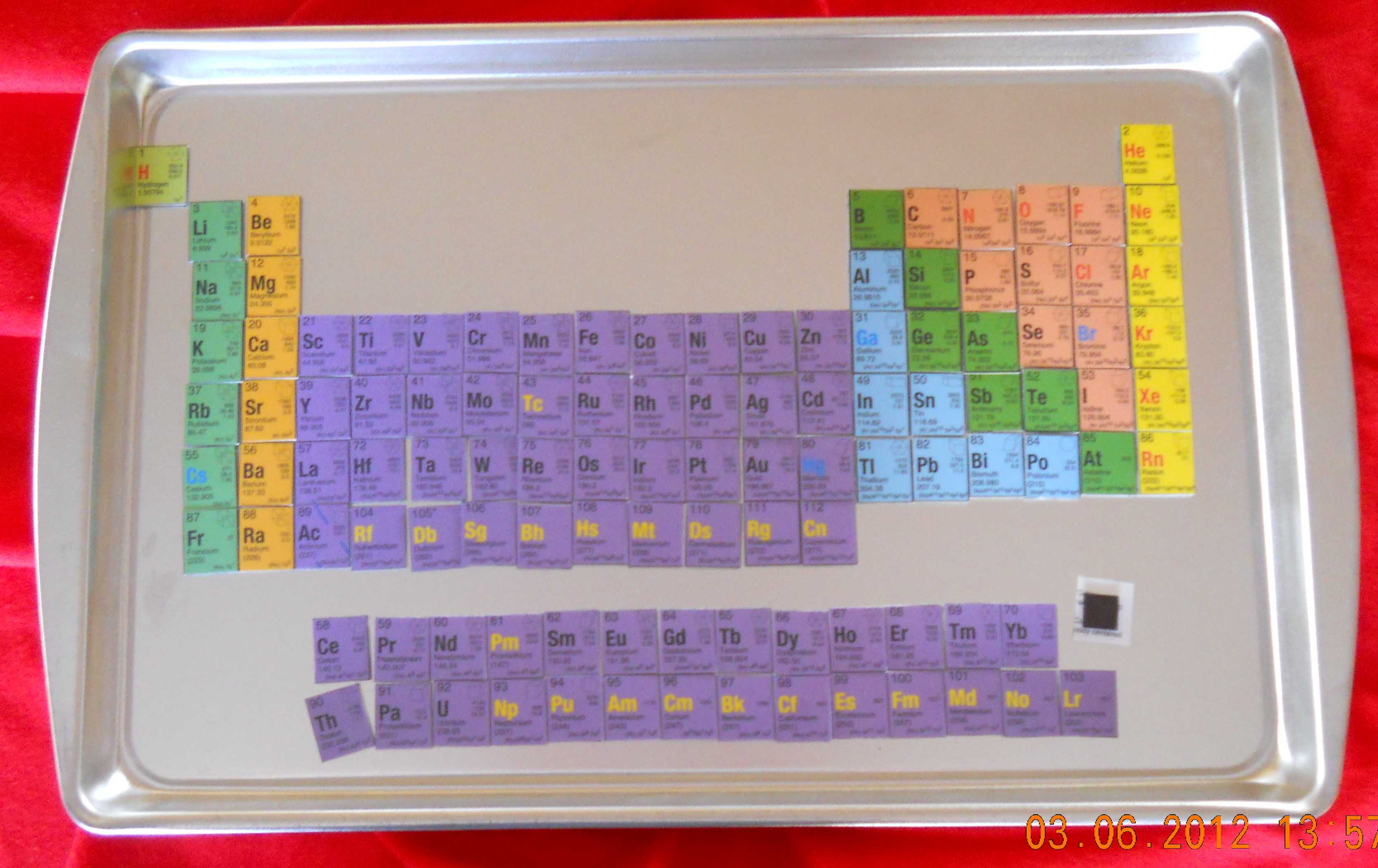 Workshop wednesday placemat magnets educational fun guilt periodic table of elements gamestrikefo Images